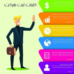 مرحله اول ثبت شرکت در ایران